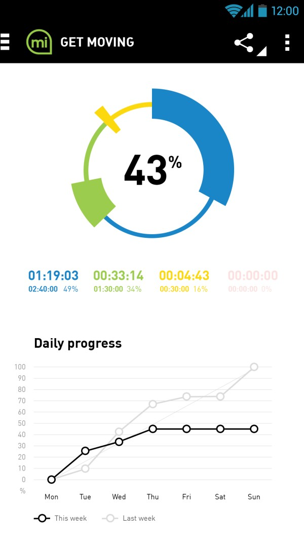 adidas micoach app2